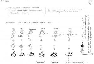 Langage Faëric – concept art 2 (Le langage Faëric)