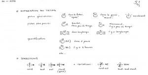 Langage Faëric – concept art 5 (Le langage Faëric)