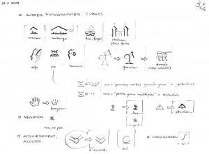 Langage Faëric – concept art  6 (Le langage Faëric)