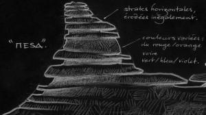 Monts ensorcelés : les mesas