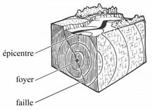 Pidapi : l'épicentre d'un séisme (Pidapi V7 : la cuvée des grenouilles 2013)