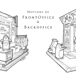 CMS Prestashop : notions de frontoffice et backoffice