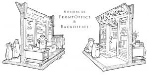 CMS Prestashop : notions de frontoffice et backoffice (Prestashop, sa mascotte, et les livres d'informatique)
